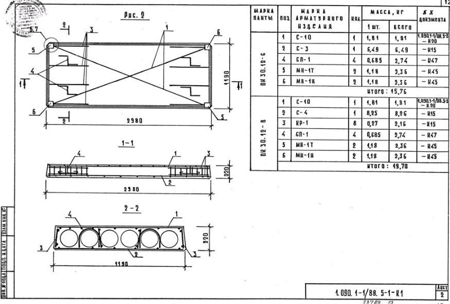 Плиты перекрытий размеры екатеринбург железобетонная трубы цена
