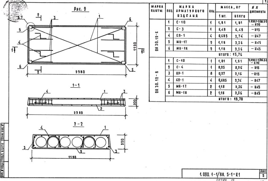 ГОСТ 2804289 Плиты покрытий железобетонные для зданий